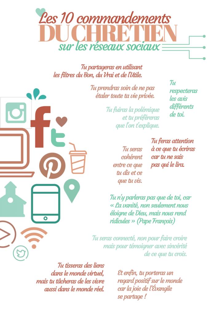 151231_10 commandements réseaux sociaux