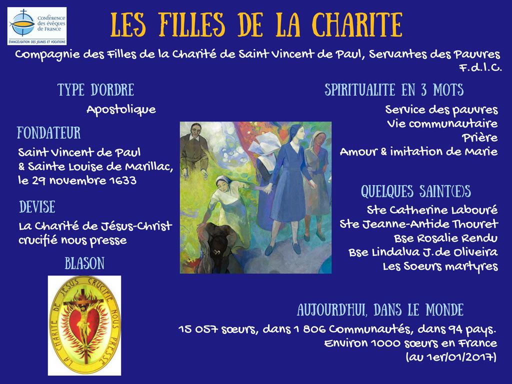LES FILLES DE LA CHARITE